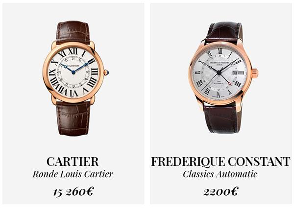 часы Cartier и Frederique Constant